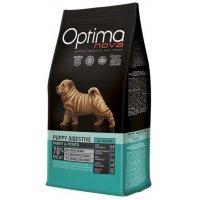 Сухой корм для собак Optima Nova Puppy Digestive Rabbit&Potato